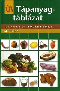 Rodler Imre (szerk.): Új tápanyagtáblázat -  (Könyv)